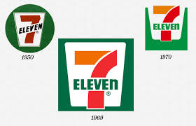 Gas Station Logo 16 Most Iconic And Timeless Logos Of All Time Design By Design