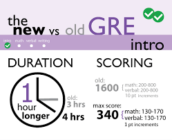 20 Gre Essay   Gre Essay Topics Questions Ayucar  Gre Essay Topics as well s le cover letter application university master thesis portfolio moreover Humanities Students' Scores on the Graduate Record Examination furthermore How is the GRE scored    Kaplan Test Prep moreover  together with Graduate Record Examinations   Wikipedia moreover  furthermore GRE Score Range  What's a Good GRE Score    Magoosh GRE Blog besides  together with GRE Scores   The Good  Bad and Ugly   Power Punch Club in addition Online GRE® Practice Test. on latest gre writing score