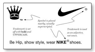 Tm Trademark Symbol How To Use The Tm Symbol Trademark Symbol Business Help