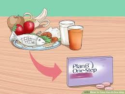 Effects Of Taking Plan B While On Birth Control How To Take Plan B One Step With Pictures Wikihow