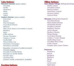 Wedding Cake Flavors And Fillings List Blissinkcom