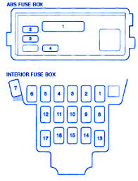 acura cl abs fuse box block circuit breaker diagram acura cl3000 2002 abs fuse box block circuit breaker diagram