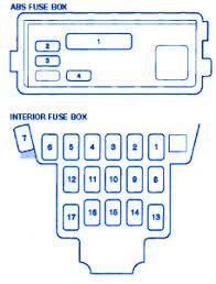 acura cl3000 2002 abs fuse box block circuit breaker diagram acura cl3000 2002 abs fuse box block circuit breaker diagram