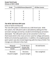 College And Career Readiness Gpa Rank