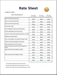 Rates Sheet Omfar Mcpgroup Co