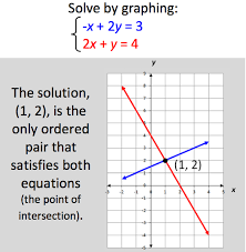 unit 4 quiz systems of equations