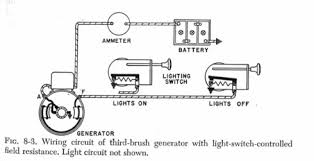 allis chalmers wiring diagrams allis image wiring wc wiring diagram allischalmers forum on allis chalmers wiring diagrams