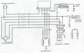similiar honda odyssey atv wiring diagram keywords honda odyssey fl250 wiring diagram wiring harness wiring diagram