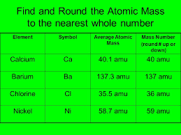 The Atom. - ppt download