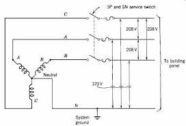 electric wiring design (part 1) 120 208 Volt 3 Phase 4 Wire 5 shown is a 120 208 v, 3 phase, 4 wire system the neutral connection is connected to the system ground and is not broken by the service switch 120 208 volt 3 phase 4 wire