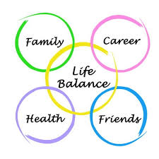 Balanced Life Quotes Impressive Balanced Life Quotes Fascinating Favorite Inspiring Quotes Worklife