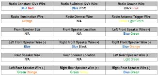 car speaker wiring diagram chevy radio wiring diagram \u2022 free 94 ford explorer wiring diagram at 1994 Ford Explorer Radio Wiring Diagram