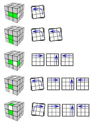 Rubik's Cube Pattern To Solve Simple How To Solve A Rubiks Cube [Five Easy Steps To Solving The Cube]