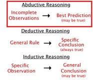 inductive deductive essay writing acirc how do we write a business plan how do you write a conclusion for a narrative essay