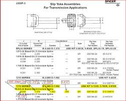 Spicer U Joint Chart Drive Shaft U Joint P Ns And Is It Worth It To Replace Them