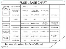 fuse box buzz wiring diagram \u2022 fuse box buzzing and car wont start fuse box in house buzzing beautiful buzz july 2015 by buzz magazine rh tt9online com fuse box buzzing at night fuse box buzzing at night
