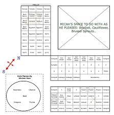 vegetable garden layout planner grid pennsylvania square foot gardening plan my square foot garden