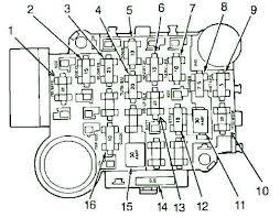 2004 jeep wrangler sport fuse box diagram mwb online co 1992 jeep wrangler yj fuse box diagram 95 91 wonderfully models of