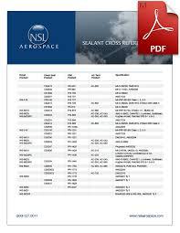 Sealant Cross Reference Nsl Aerospace