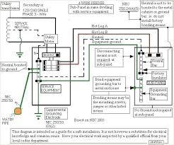 11 fantastic graphs aluminum wire 100 amp subpanel wiring diagram 100 Amp Sub Panel Feeder 40 sub panel wiring diagram example electrical wiring diagram \u2022 of 11 fantastic graphs aluminum wire