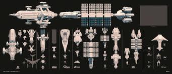 Citizen Spotlight Ship Size Comparison Roberts Space