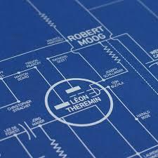 art wiring diagram jnvalirajpur com art wiring diagram circuit diagram art art 537 wiring diagram