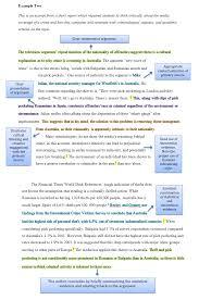 writing essay introduction university essay writing writing the introduction of the essay unilearning