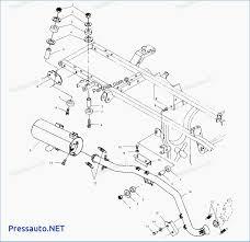 Famous venturer brake controller wiring diagram ideas the best