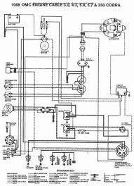 1989 omc inboard wiring diagram general data wiring diagram • 1989 omc inboard wiring diagram easy wiring diagrams rh 1 superpole exhausts de omc inboard outboard wiring diagrams evinrude 150 wiring diagram