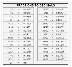 50 Credible Equivalent Fraction Chart Pdf