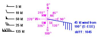 Weathertap Guides