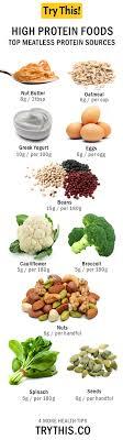 Best 20 High Protein Diet Menu ideas on Pinterest Protein diet.