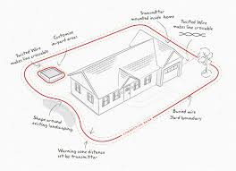 underground pet fence in ground containment fencing for dogs cats view sample yard layouts to help you plan your pet s boundaries