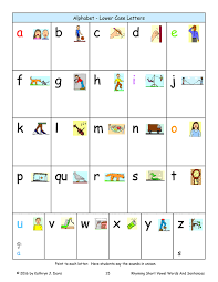 Mixed Short Vowel Words And Sentences Sound Charts Sound