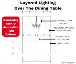 recessed lighting dining room. RECESSED LIGHTING Recessed Lighting Dining Room I