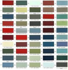 79 Unfolded Ppg Auto Paint Chart