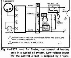 belimo thermostat wiring diagram nice belimo lmb24 wiring belimo thermostat wiring diagram professional l818e inspirational honeywell aquastat relay wiring diagram best