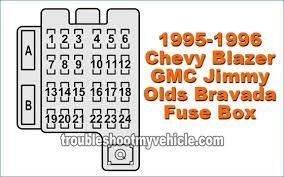 39 unique 2002 chevy trailblazer fuse box victorysportstraining 2005 chevrolet trailblazer fuse box diagram 2004 chevy blazer fuse box diagram fresh honda civic fuse box