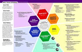 career path plan doc tk career path plan