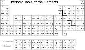 Periodic Table Elements Pdf Fresh Periodic Table Printable Free
