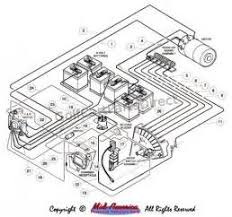 ezgo golf cart wiring diagram wiring diagram for ez go 36volt Club Car Golf Cart Wiring Diagram 36 Volt similiar 1994 ez go wiring keywords, wiring diagram wiring diagram ez go golf cart 36 volt club car golf cart wiring diagram