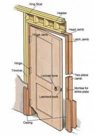 door jamb. Photo 5 Of 6 Anatomy A Door Jamb #5 Source · Doorway \\\\\\\\\\ R
