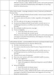 Medi Cal Handbook 80 2 20