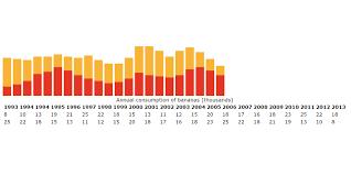 40 Css Jquery Charts And Graphs Scripts Tutorials