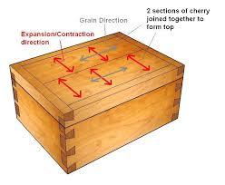 diy wooden box plans woodwork wooden box plans small plans diy wood storage box plans diy diy wooden box plans