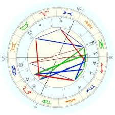 Lohan Lindsay Astro Databank