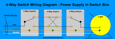 4 way switch wiring diagram power supply and light wiring diagram 4 way switch wiring diagram power supply and light