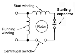 single phase motors wiring diagrams single image single phase motor rewiring diagrams wiring diagram schematics on single phase motors wiring diagrams