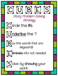 What Do Scientists Do Anchor Chart Anchor Charts To Help With Math Ela Science And Social