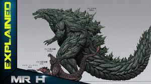 Godzilla Evolution Chart Evolution Of Godzilla Size Comparison Godzilla Earth The Biggest